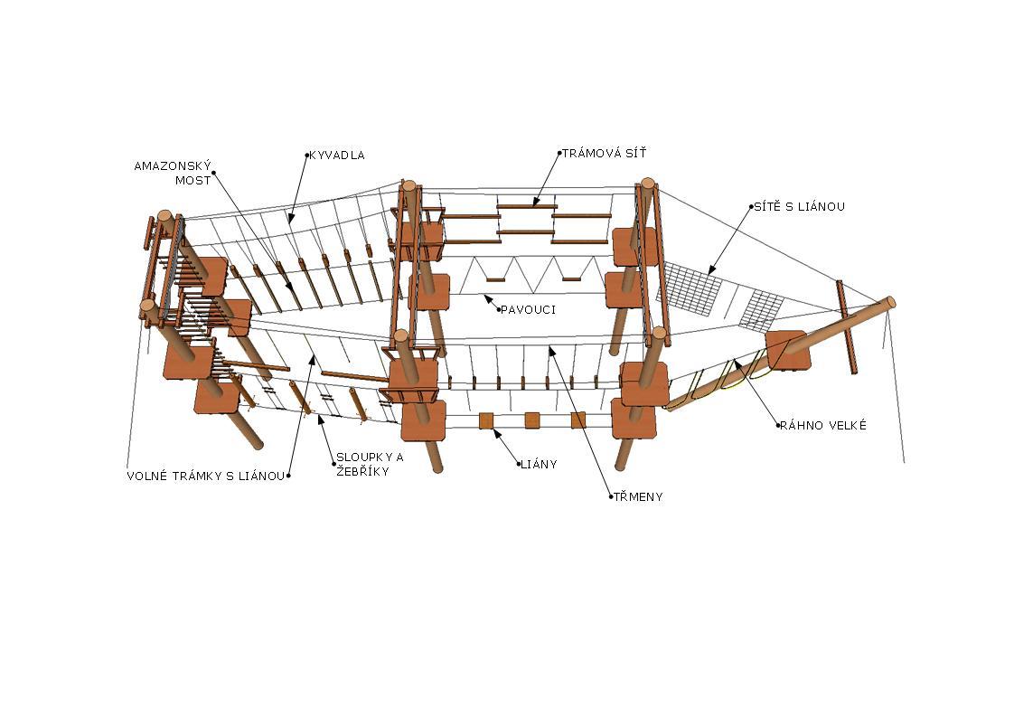 Hotel Kamzík - Lanové centrum, popis překážek