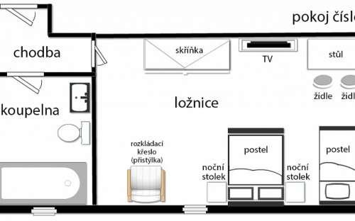 Plan d'étage - Salle 4