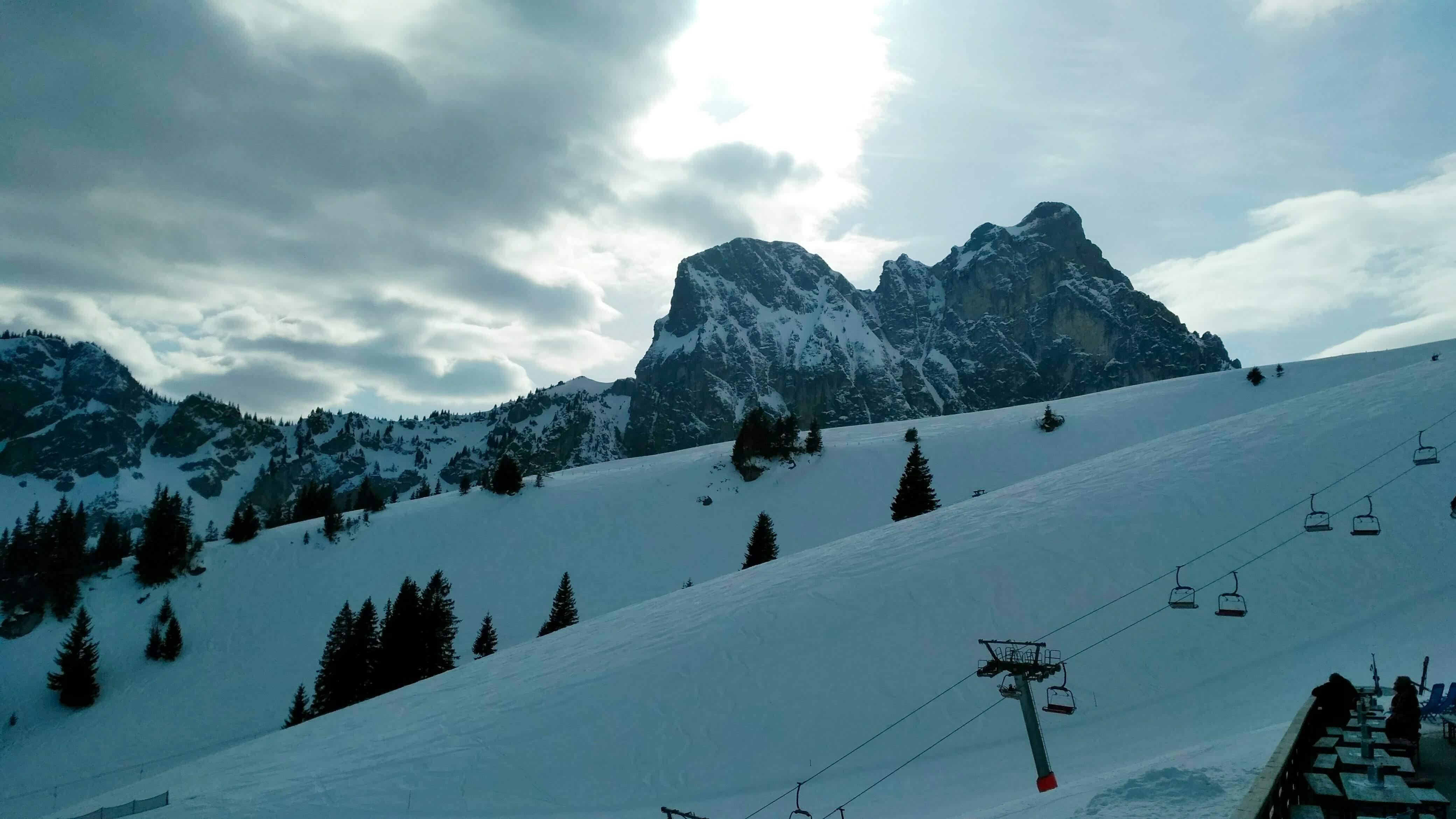 Skicentrum Pfronten